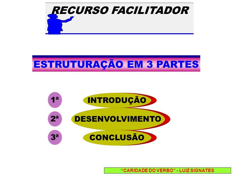 INTRODUÇÃO DEFINIÇÃO - CONDUZIR PARA DENTRO DO ASSUNTO FINALIDADE - CHAMAR A ATENÇÃO - DESPERTAR O INTERESSE - PREPARAR PARA A APRENDIZAGEM DEVE SER - EXPRESSIVA - CURTA - BEM PLANEJADA CARIDADE DO VERBO - LUIZ SIGNATES