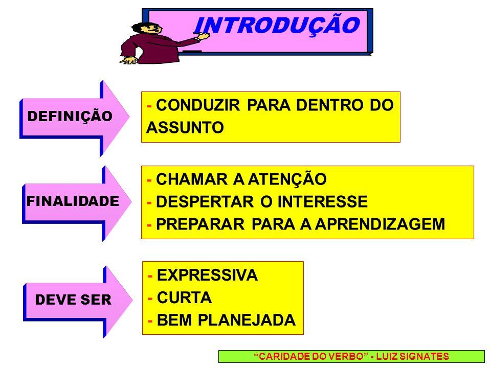 - FATO HISTÓRICO OU ATUAL - CONTO OU FÁBULA - PROVÉRBIO POPULAR, PENSAMENTO VERSÍCULO - INFORMAR SOBRE PONTOS QUE SERÃO ABORDADOS - PERGUNTAS - AFIRMAÇÃO - ESTATÍSTICA - SUSCITAR UM PROBLEMA TIPOS DE INTRODUÇÃO CARIDADE DO VERBO - LUIZ SIGNATES DESACONSELHÁVEIS - PEDIR DESCULPAS - CHAMAR A ATENÇÃO PARA PROBLEMAS FÍSICOS ONTAR PIADAS - UTILIZAR CHAVÕES - PRONUNCIAR FRASES VAZIAS