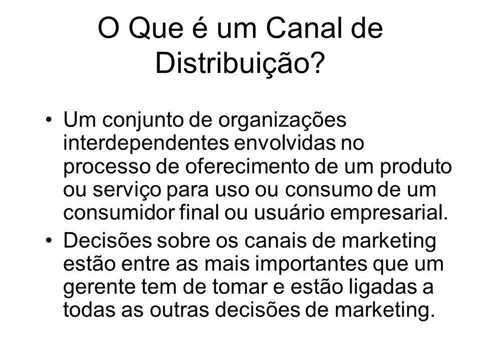 O Que é um Canal de Distribuição? Um conjunto de organizações interdependentes envolvidas no processo de oferecimento de um produto ou serviço para us