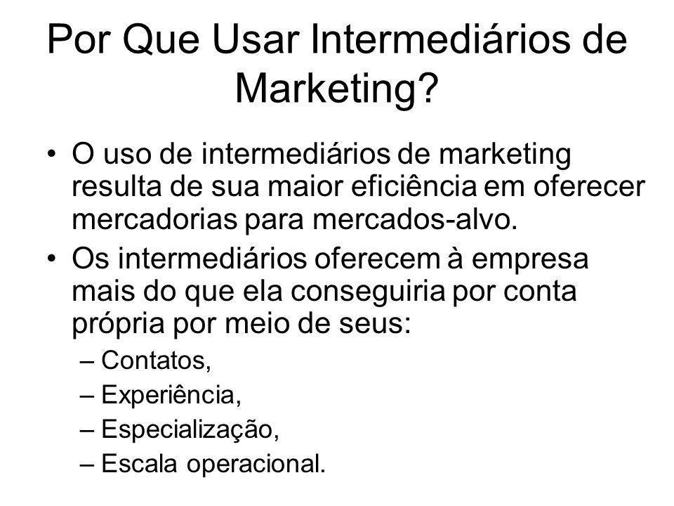 Por Que Usar Intermediários de Marketing? O uso de intermediários de marketing resulta de sua maior eficiência em oferecer mercadorias para mercados-a
