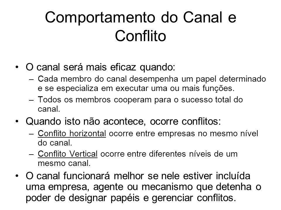 Comportamento do Canal e Conflito O canal será mais eficaz quando: –Cada membro do canal desempenha um papel determinado e se especializa em executar