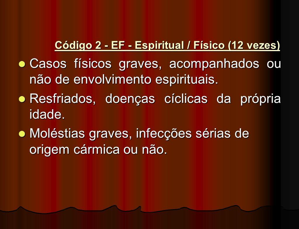 CRIANÇAS Código 1 - E - Espiritual (12 vezes) Problema de ordem física ou espiritual leve. Nervosismo, dificuldade para estudar, medo, choro sem motiv