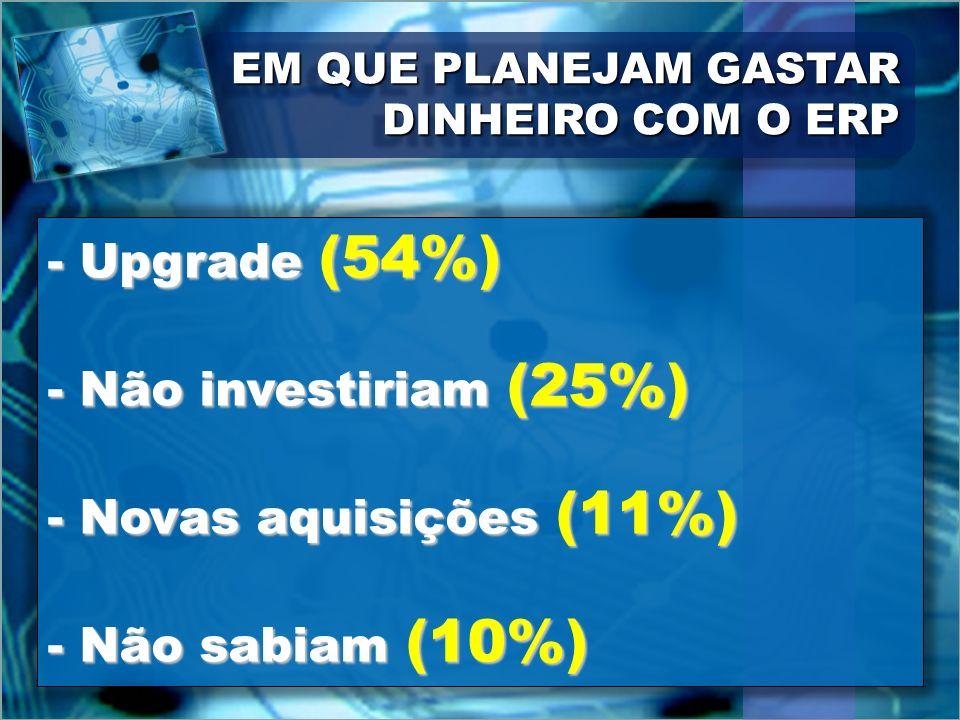 EM QUE PLANEJAM GASTAR DINHEIRO COM O ERP - Upgrade (54%) - Não investiriam (25%) - Novas aquisições (11%) - Não sabiam (10%)