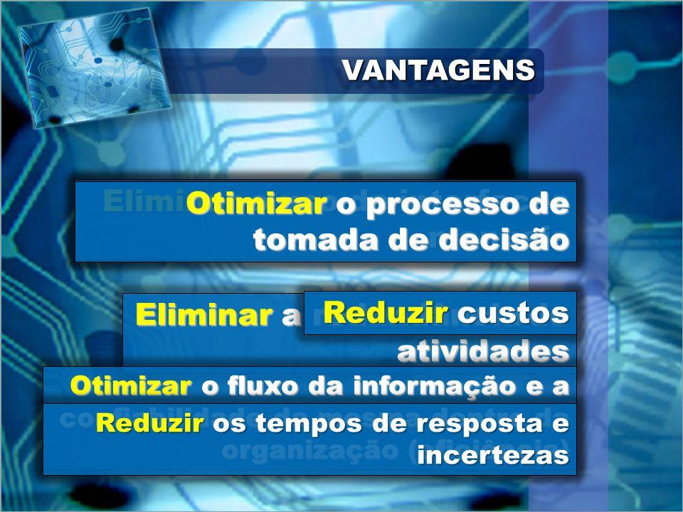 Eliminar o uso de interfaces manuais Eliminar a redundância de atividades Otimizar o processo de tomada de decisão Reduzir custos Otimizar o fluxo da