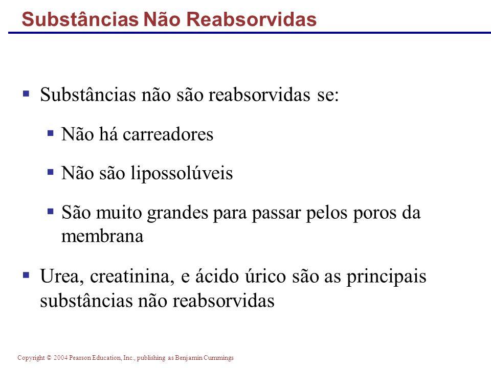Copyright © 2004 Pearson Education, Inc., publishing as Benjamin Cummings Substâncias Não Reabsorvidas Substâncias não são reabsorvidas se: Não há car