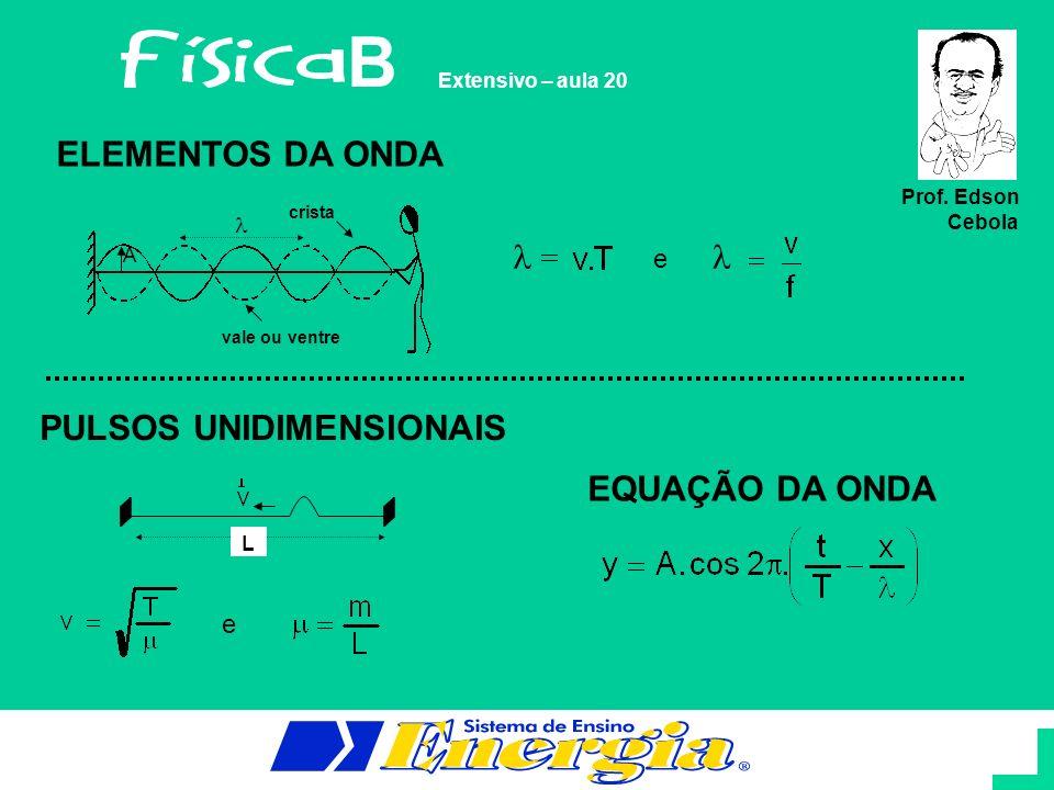 LEMBRE-SE DE QUE: f (freqüência da onda) depende da fonte emissora; v (velocidade de propagação) depende do meio onde se transmite; (comprimento de onda) conseqüência.