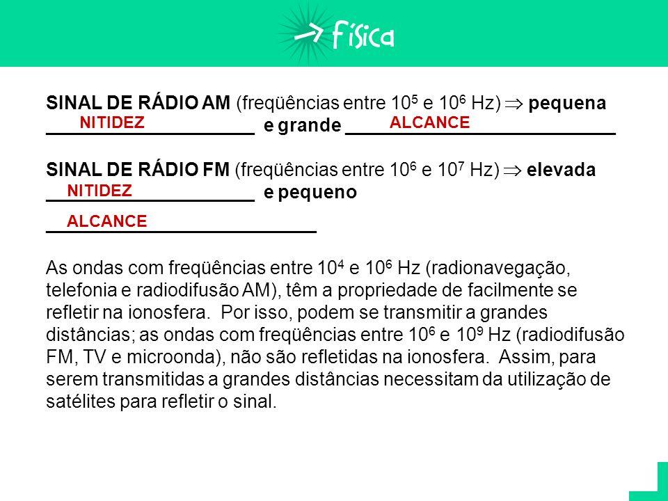 SINAL DE RÁDIO AM (freqüências entre 10 5 e 10 6 Hz) pequena ____________________ e grande __________________________ SINAL DE RÁDIO FM (freqüências e