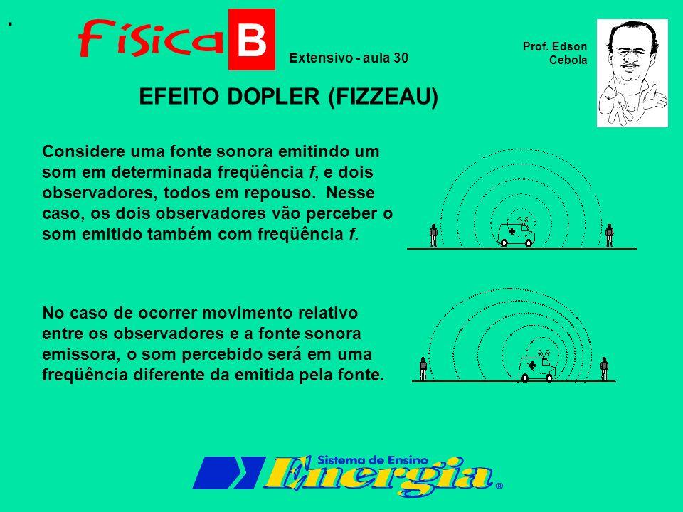 . B Extensivo - aula 30 Prof. Edson Cebola Considere uma fonte sonora emitindo um som em determinada freqüência f, e dois observadores, todos em repou