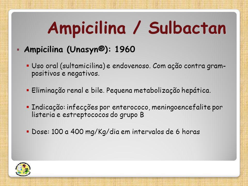 Ampicilina (Unasyn®): 1960 Uso oral (sultamicilina) e endovenoso. Com ação contra gram- positivos e negativos. Eliminação renal e bile. Pequena metabo
