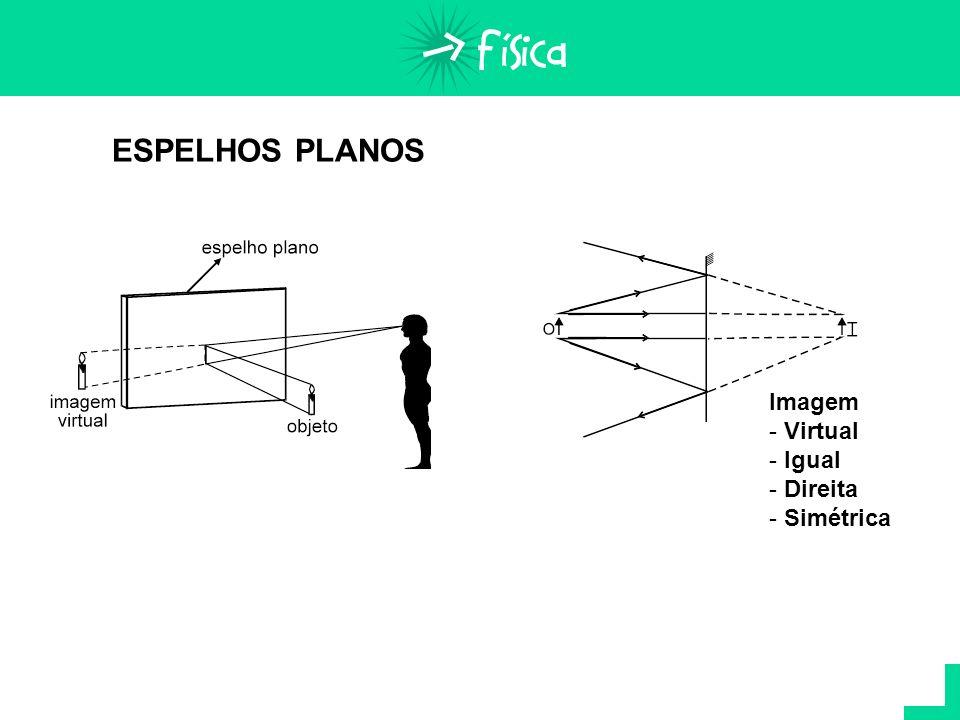 ESPELHOS PLANOS Imagem - Virtual - Igual - Direita - Simétrica