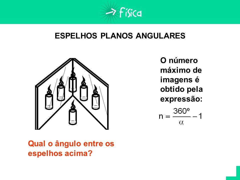 ESPELHOS PLANOS ANGULARES O número máximo de imagens é obtido pela expressão: Qual o ângulo entre os espelhos acima?