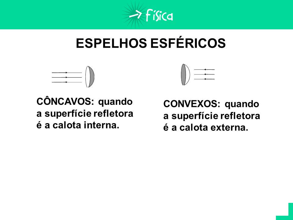 ELEMENTOS DE UM ESPELHO ESFÉRICO C = centro de curvatura R = raio de curvatura F = foco do espelho V = vértice do espelho f = CF = FV = distância focal