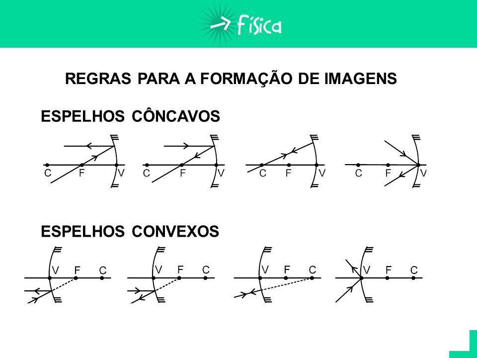 REGRAS PARA A FORMAÇÃO DE IMAGENS ESPELHOS CÔNCAVOS ESPELHOS CONVEXOS