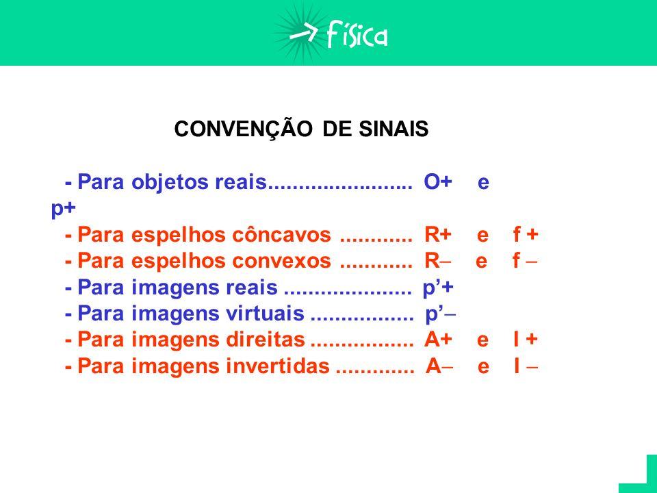 CONVENÇÃO DE SINAIS - Para objetos reais........................ O+ e p+ - Para espelhos côncavos............ R+ e f + - Para espelhos convexos.......