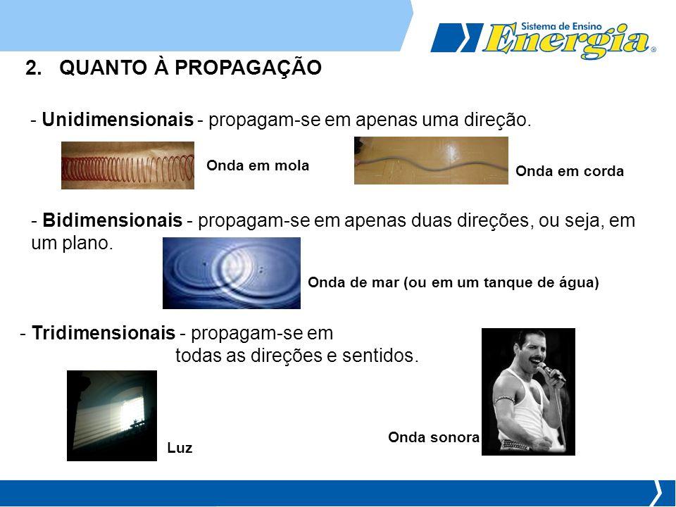 - Longitudinais: a direção de propagação coincide com a de vibração.