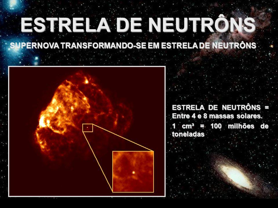 FEDERAÇÃO ESPÍRITA DO ESTADO DO CEARÁ ESTRELA DE NEUTRÔNS SUPERNOVA TRANSFORMANDO-SE EM ESTRELA DE NEUTRÔNS ESTRELA DE NEUTRÔNS = Entre 4 e 8 massas s