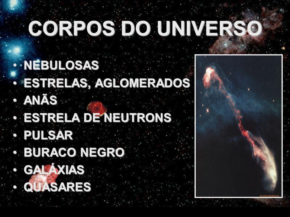 FEDERAÇÃO ESPÍRITA DO ESTADO DO CEARÁ CORPOS DO UNIVERSO NEBULOSAS ESTRELAS, AGLOMERADOS ESTRELAS, AGLOMERADOS ANÃS ANÃS ESTRELA DE NEUTRONS ESTRELA D