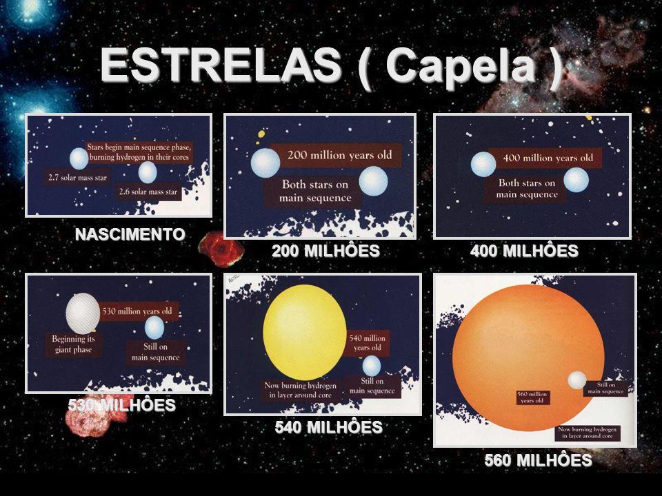 FEDERAÇÃO ESPÍRITA DO ESTADO DO CEARÁ ESTRELAS ( Capela ) NASCIMENTO 200 MILHÔES 400 MILHÔES 540 MILHÔES 530 MILHÔES 560 MILHÔES