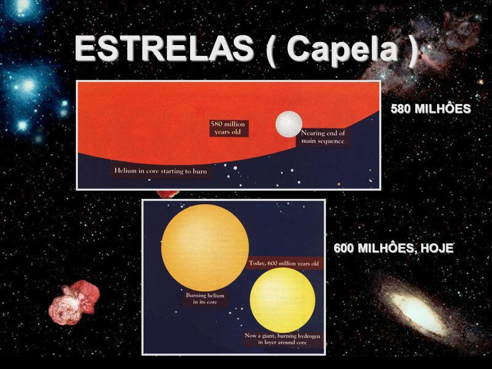 FEDERAÇÃO ESPÍRITA DO ESTADO DO CEARÁ ESTRELAS ( Capela ) 600 MILHÔES, HOJE 580 MILHÔES