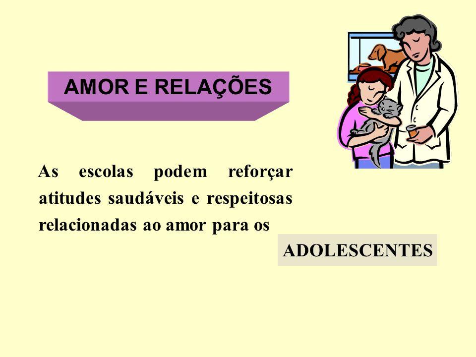 AMOR E RELAÇÕES As escolas podem reforçar atitudes saudáveis e respeitosas relacionadas ao amor para os ADOLESCENTES
