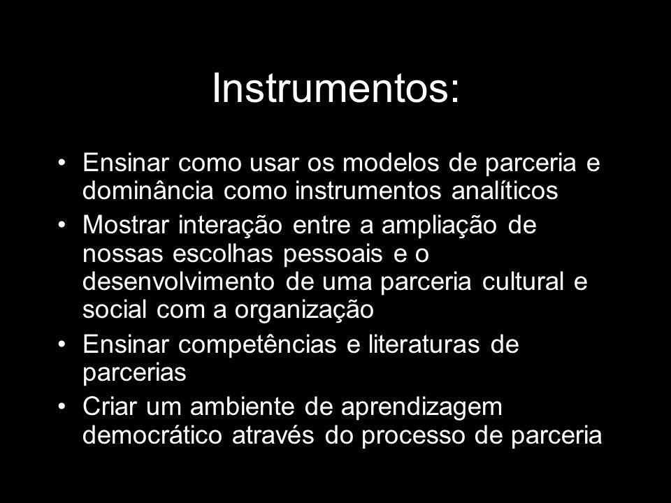 Instrumentos: Ensinar como usar os modelos de parceria e dominância como instrumentos analíticos Mostrar interação entre a ampliação de nossas escolha