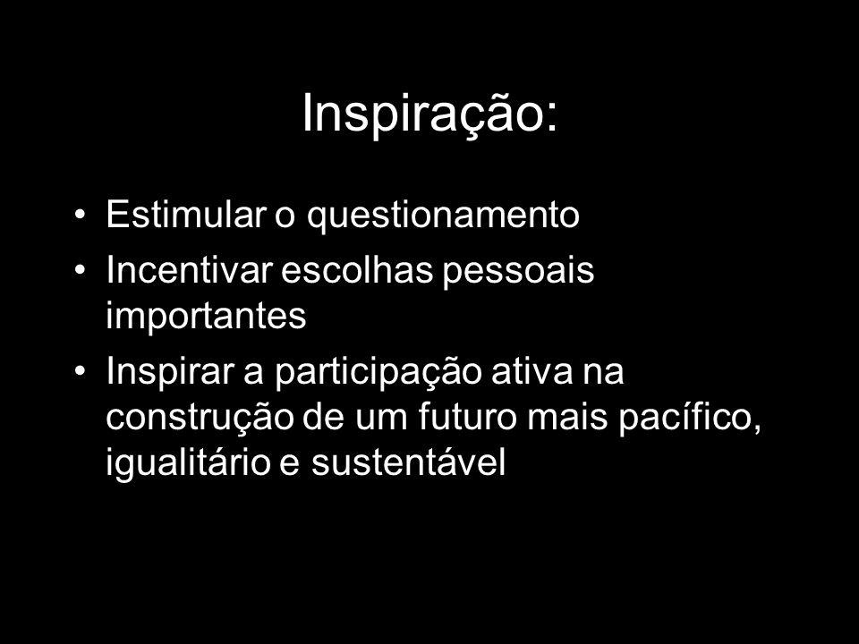 Inspiração: Estimular o questionamento Incentivar escolhas pessoais importantes Inspirar a participação ativa na construção de um futuro mais pacífico