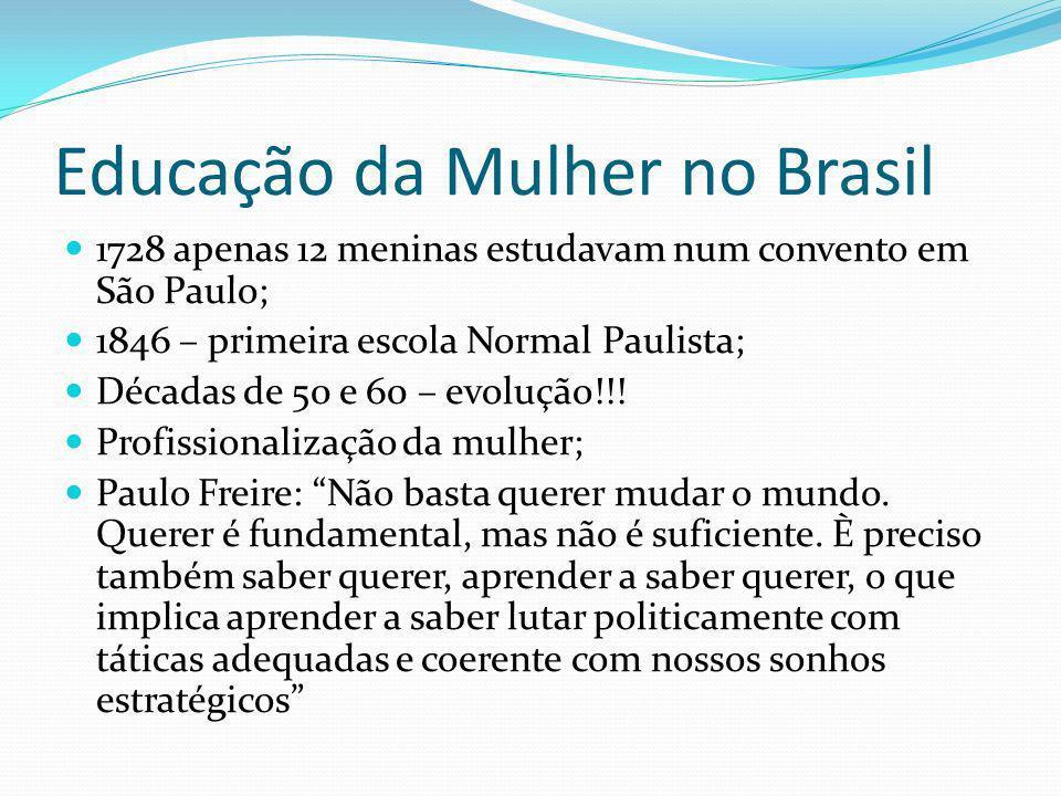 Educação da Mulher no Brasil 1728 apenas 12 meninas estudavam num convento em São Paulo; 1846 – primeira escola Normal Paulista; Décadas de 50 e 60 –