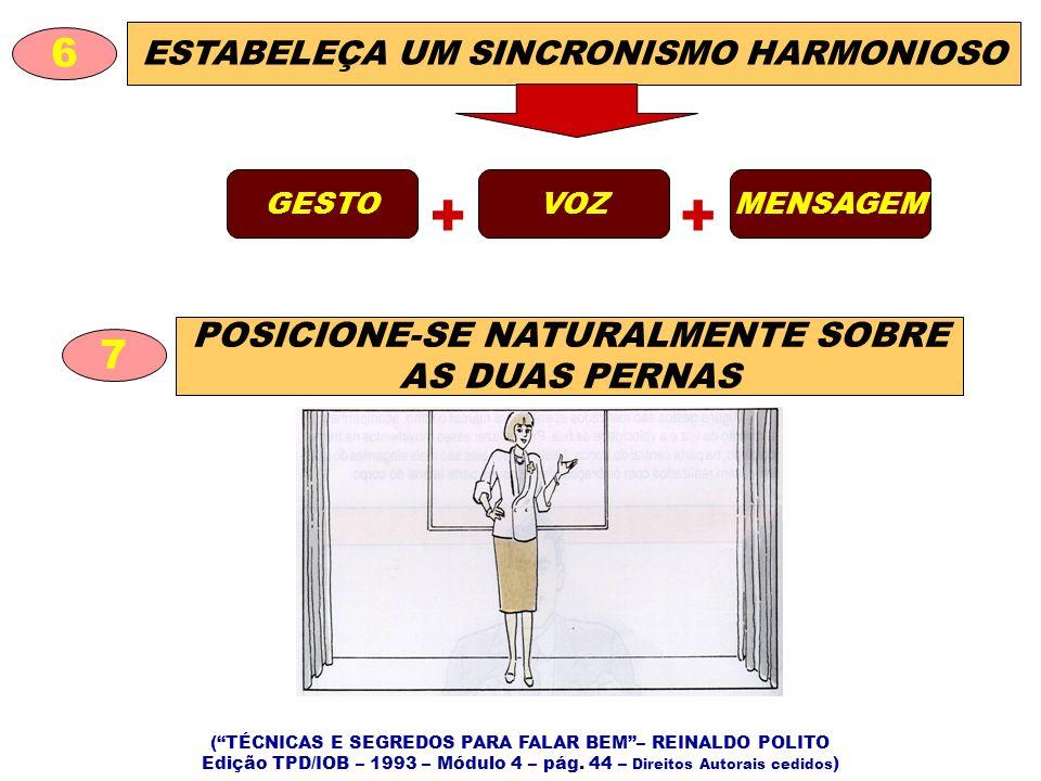 ESTABELEÇA UM SINCRONISMO HARMONIOSO 6 MENSAGEMVOZGESTO ++ POSICIONE-SE NATURALMENTE SOBRE AS DUAS PERNAS 7 (TÉCNICAS E SEGREDOS PARA FALAR BEM– REINALDO POLITO Edição TPD/IOB – 1993 – Módulo 4 – pág.