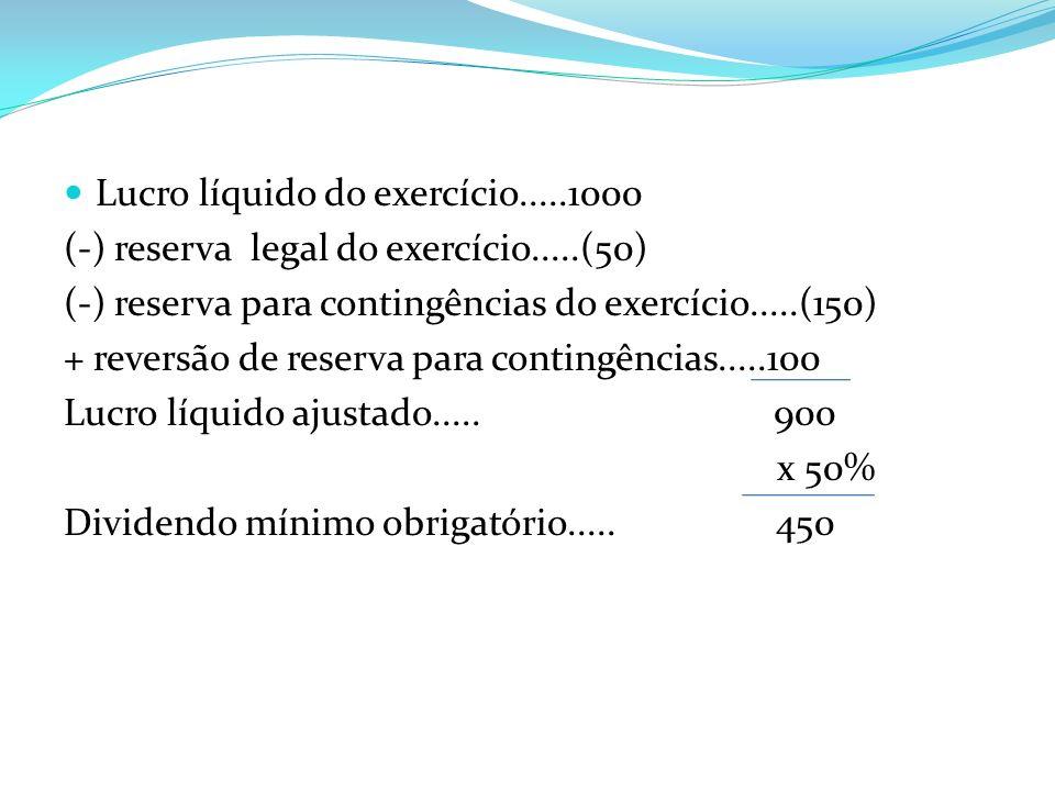 Lucro líquido do exercício.....1000 (-) reserva legal do exercício.....(50) (-) reserva para contingências do exercício.....(150) + reversão de reserv