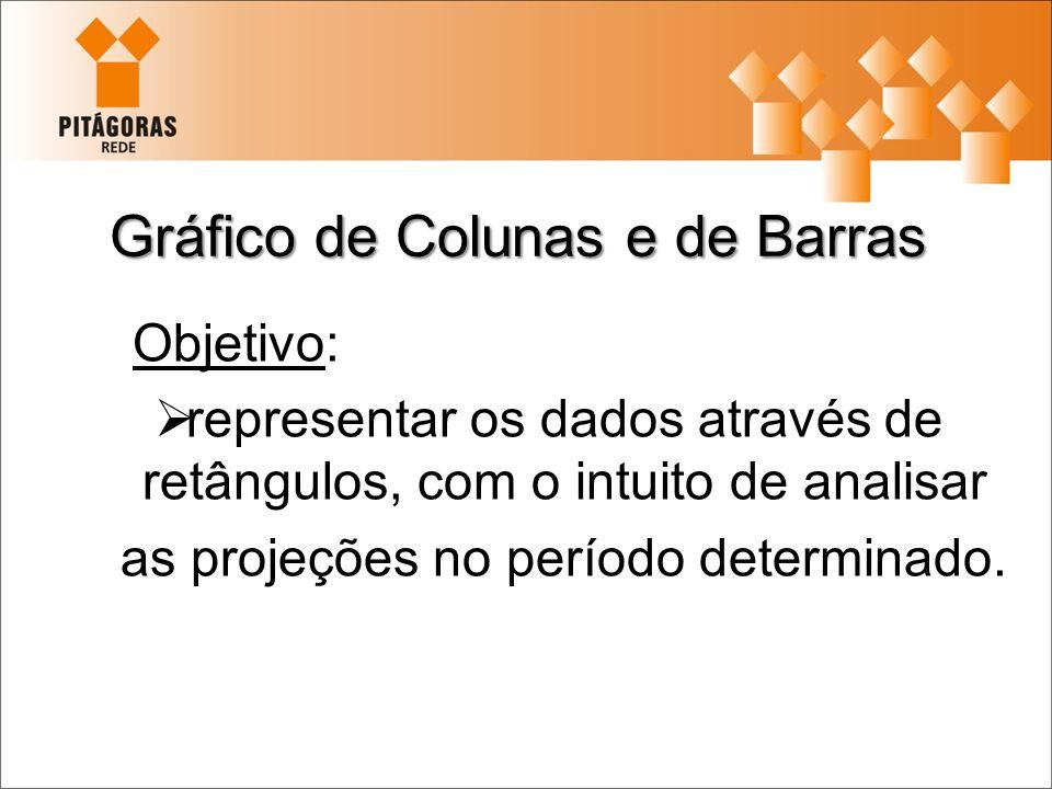 Gráfico de Colunas e de Barras Objetivo: representar os dados através de retângulos, com o intuito de analisar as projeções no período determinado.