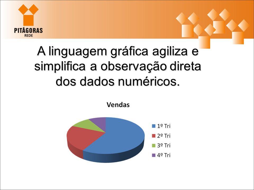 Gráfico de segmentos ou linhas Gráfico de segmentos ou linhas Gráfico de colunas ou barras Gráfico de colunas ou barras Gráfico de setores (pizza) Gráfico de setores (pizza) Tipos de gráficos