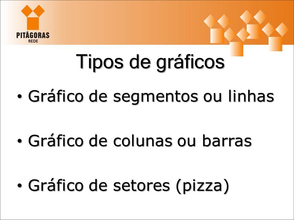 Gráfico de segmentos ou linhas Gráfico de segmentos ou linhas Gráfico de colunas ou barras Gráfico de colunas ou barras Gráfico de setores (pizza) Grá