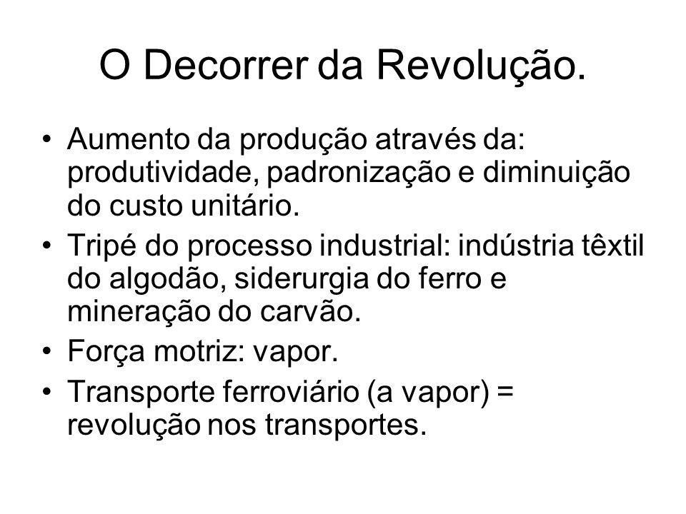 O Decorrer da Revolução. Aumento da produção através da: produtividade, padronização e diminuição do custo unitário. Tripé do processo industrial: ind