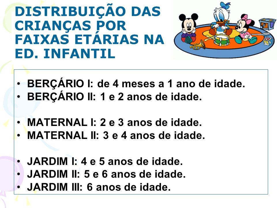 DISTRIBUIÇÃO DAS CRIANÇAS POR FAIXAS ETÁRIAS NA ED. INFANTIL BERÇÁRIO I: de 4 meses a 1 ano de idade. BERÇÁRIO II: 1 e 2 anos de idade. MATERNAL I: 2