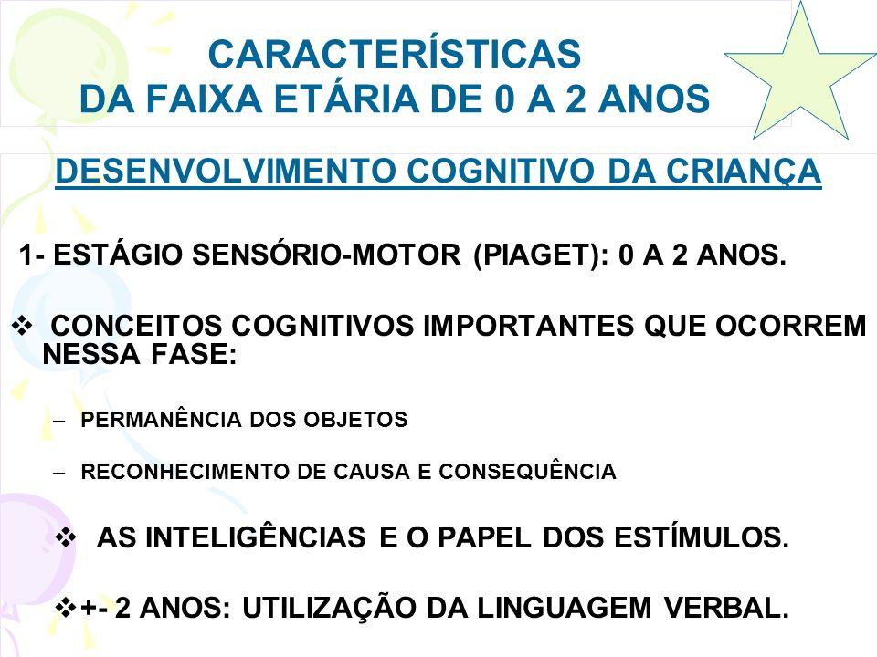 CARACTERÍSTICAS DA FAIXA ETÁRIA DE 0 A 2 ANOS DESENVOLVIMENTO COGNITIVO DA CRIANÇA 1- ESTÁGIO SENSÓRIO-MOTOR (PIAGET): 0 A 2 ANOS. CONCEITOS COGNITIVO