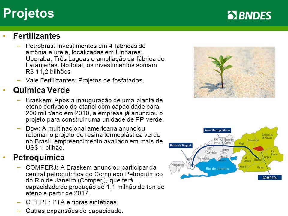 Projetos Fertilizantes –Petrobras: Investimentos em 4 fábricas de amônia e ureia, localizadas em Linhares, Uberaba, Três Lagoas e ampliação da fábrica