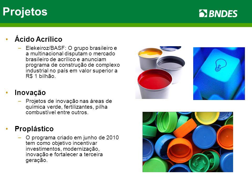 Projetos Ácido Acrílico –Elekeiroz/BASF: O grupo brasileiro e a multinacional disputam o mercado brasileiro de acrílico e anunciam programa de constru