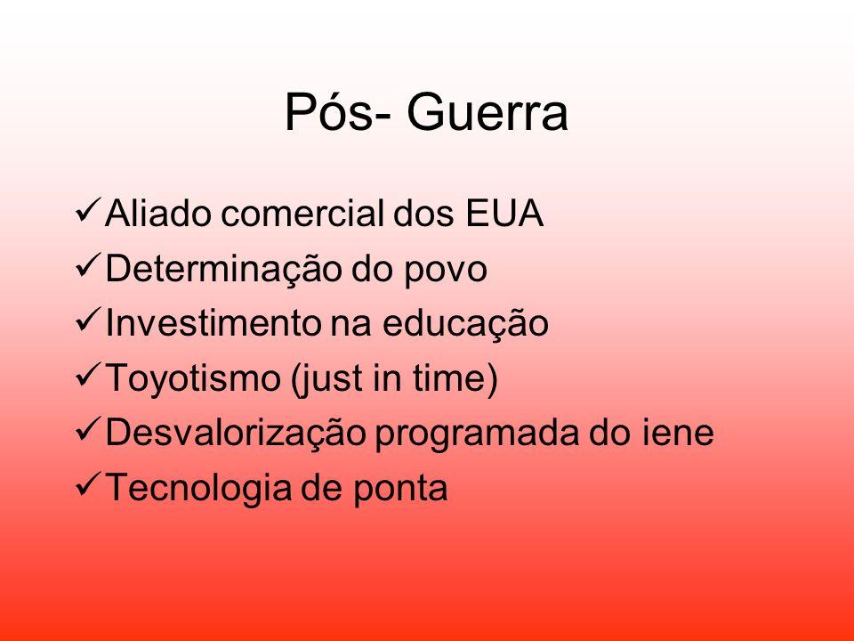 Pós- Guerra Aliado comercial dos EUA Determinação do povo Investimento na educação Toyotismo (just in time) Desvalorização programada do iene Tecnolog