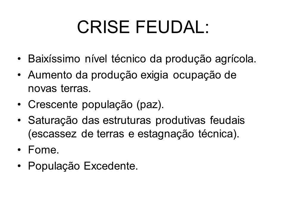 CRISE FEUDAL: Baixíssimo nível técnico da produção agrícola. Aumento da produção exigia ocupação de novas terras. Crescente população (paz). Saturação