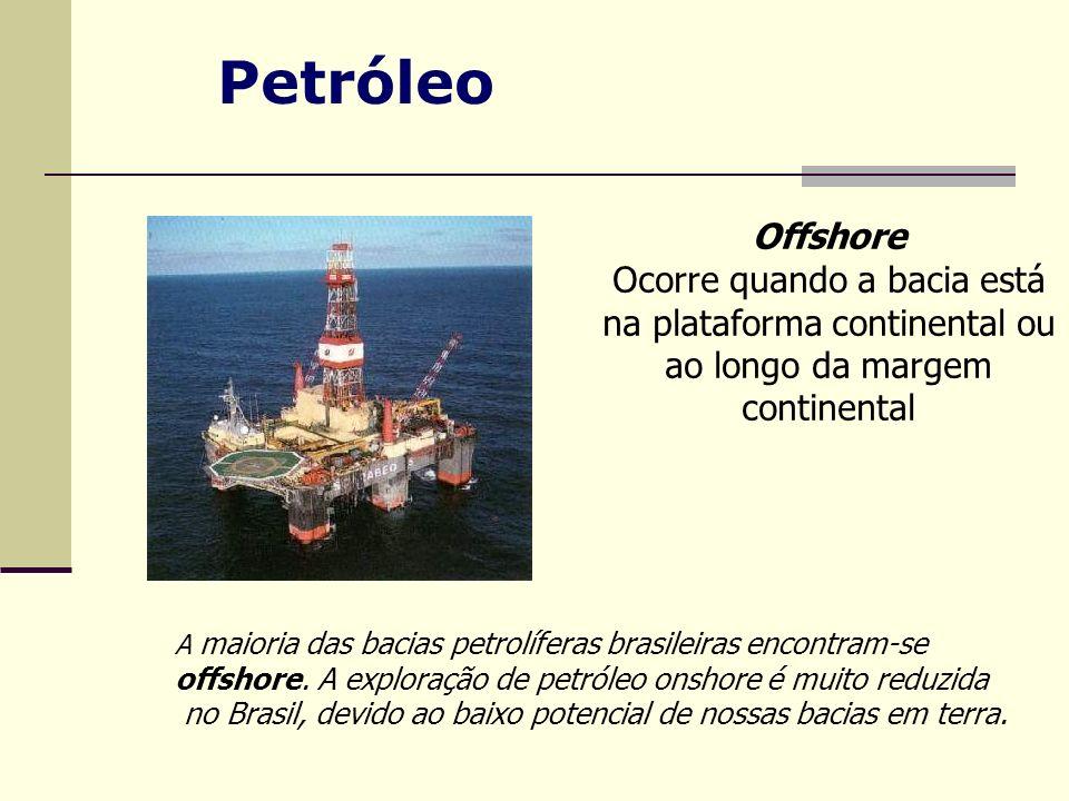 Offshore Ocorre quando a bacia está na plataforma continental ou ao longo da margem continental A maioria das bacias petrolíferas brasileiras encontra