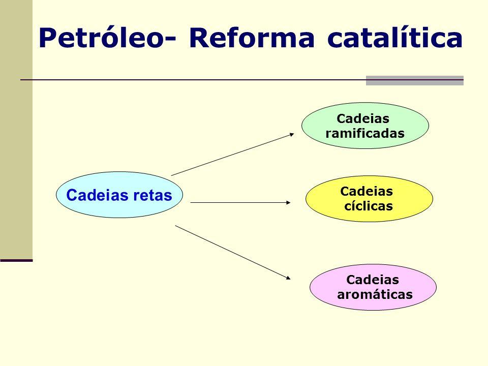 Petróleo- Reforma catalítica Cadeias retas Cadeias ramificadas Cadeias cíclicas Cadeias aromáticas