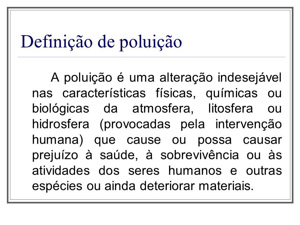 Poluição do solo - Erosão 1) Erosão geológica ou lenta Causada por agentes naturais 2) Erosão acelerada Causada pelo Homem