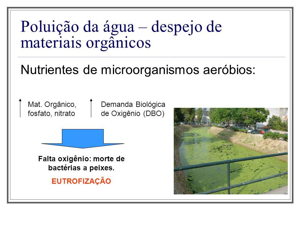 Poluição da água – despejo de materiais orgânicos Nutrientes de microorganismos aeróbios: Mat. Orgânico, fosfato, nitrato Demanda Biológica de Oxigêni
