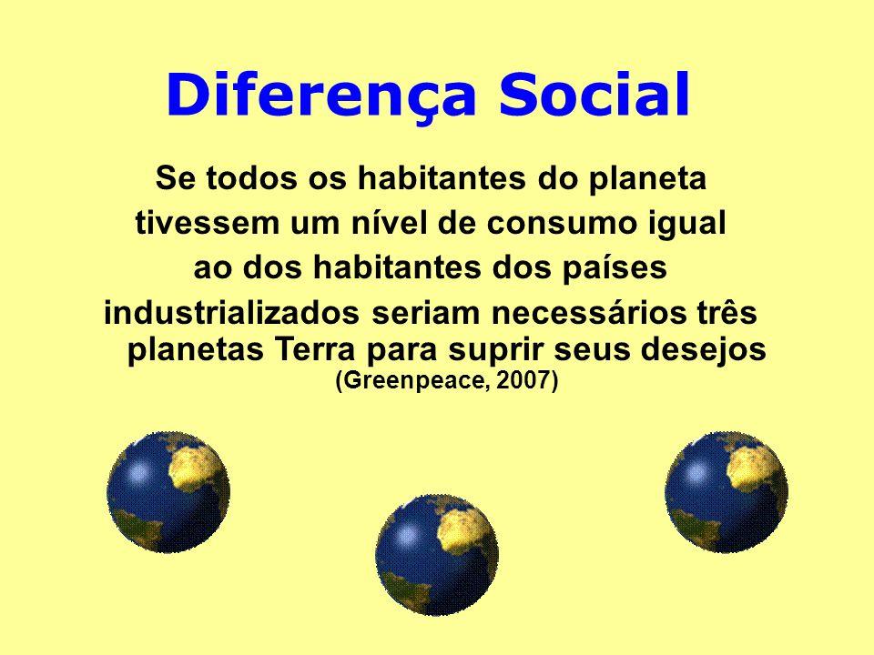 Se todos os habitantes do planeta tivessem um nível de consumo igual ao dos habitantes dos países industrializados seriam necessários três planetas Te