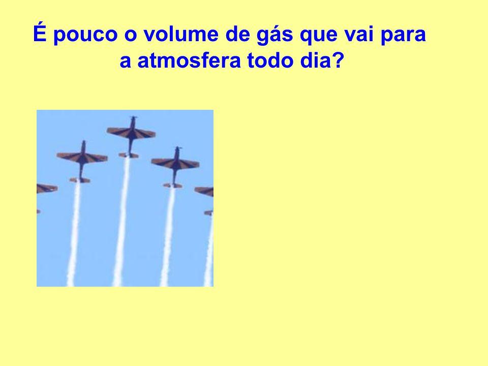 É pouco o volume de gás que vai para a atmosfera todo dia?