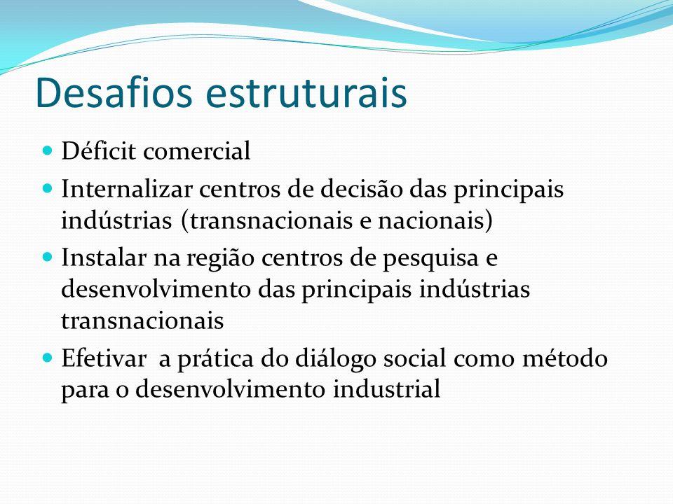 Desafios estruturais Déficit comercial Internalizar centros de decisão das principais indústrias (transnacionais e nacionais) Instalar na região centr