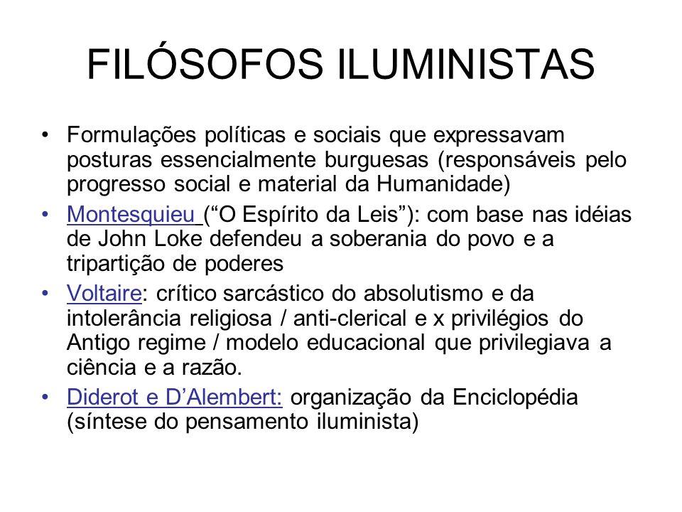 FILÓSOFOS ILUMINISTAS Formulações políticas e sociais que expressavam posturas essencialmente burguesas (responsáveis pelo progresso social e material