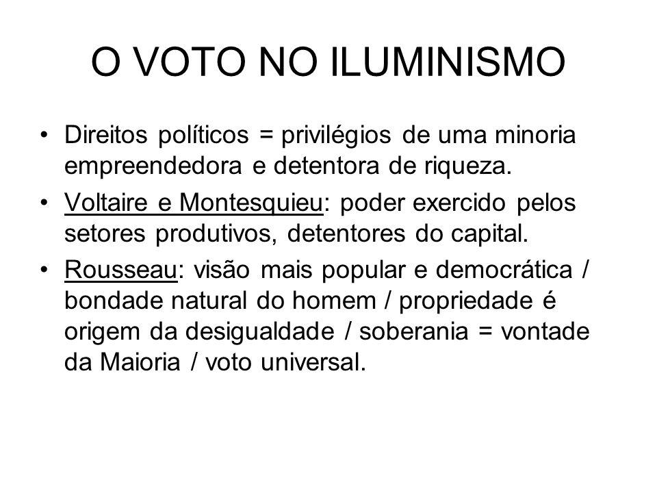 O VOTO NO ILUMINISMO Direitos políticos = privilégios de uma minoria empreendedora e detentora de riqueza. Voltaire e Montesquieu: poder exercido pelo