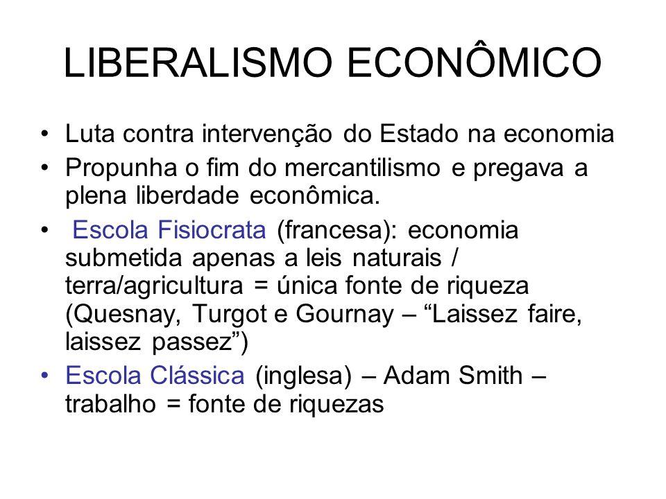 LIBERALISMO ECONÔMICO Luta contra intervenção do Estado na economia Propunha o fim do mercantilismo e pregava a plena liberdade econômica. Escola Fisi