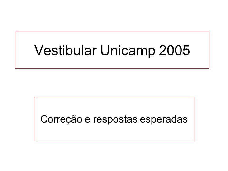 Vestibular Unicamp 2005 Correção e respostas esperadas